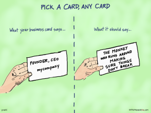 entrepreneurfail-Role-of-an-entrepreneur-in-a-Business-Card